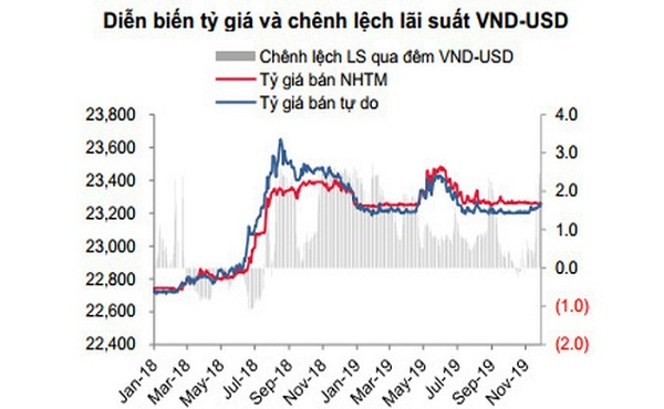50000 USD to VND