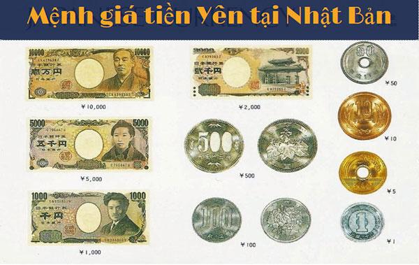 1 yên, 1 man Nhật bằng bao nhiêu tiền Việt Nam