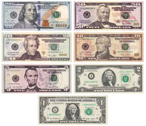 Mệnh giá tiền giấy Dollar Mỹ