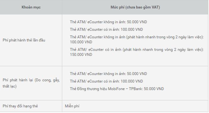 Biểu phí ATM TPBank