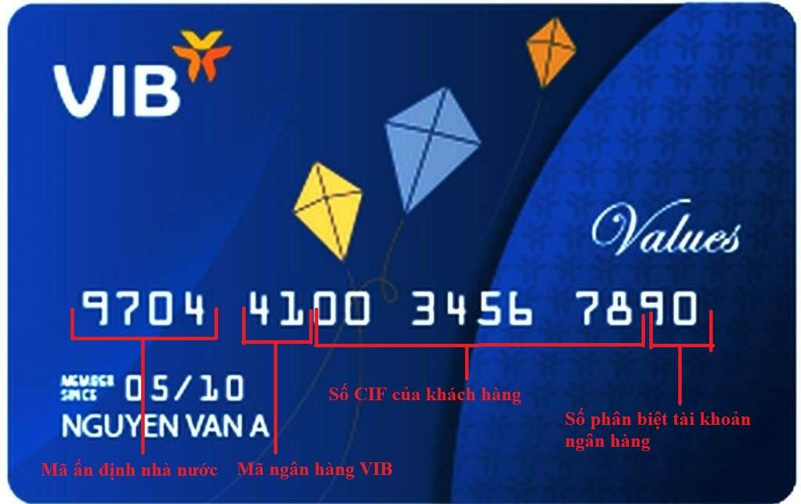 Cấu trúc số thẻ ATM